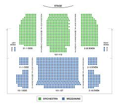 Ageless Neil Simon Theatre Seating Chart Arkansas Repertory