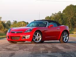 Automotive Trends » 2007 Saturn Sky Redline and Pontiac Solstice GXP