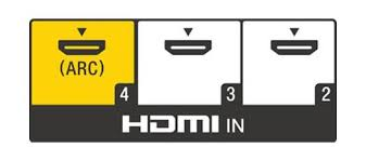how to connect your hdtv hdmi input audio return channel arc