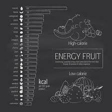 Fruit Calories And Carbs Chart Basics Dietary Nutrition Chart Energy Density Calorie Fruits