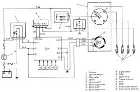 1987 honda civic 1 3l 3bl sohc 4cyl repair guides distributor 4 electronic ignition system schematic 1990 95 samurai models