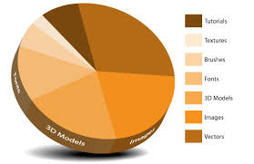 Donut Chart Illustrator Vector Tutorial Creating A Killer 3d Pie Chart In