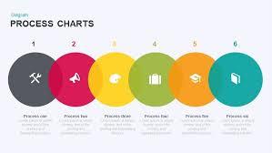 Process Chart Powerpoint Template Keynote Slidebazaar
