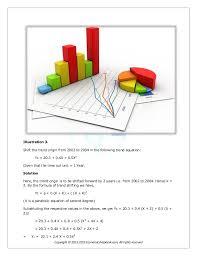 Wolfram Alpha Venn Diagram Wolfram Alpha Homework Help