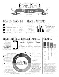 English Syllabus Template Magdalene Project Org