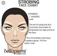 Strobing Face Chart New Makeup Trends Strobing Makeup