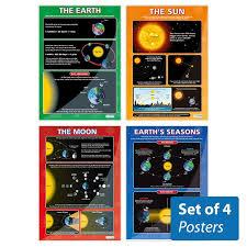 Amazon Com Earth Sun Moon Seasons Set Of 4 Posters