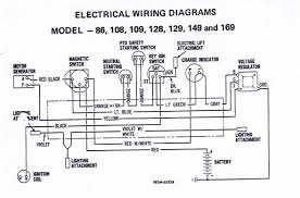 wiring diagram for cub cadet 149 wiring diagram for cub cadet wiring diagram for cub cadet 125 wiring auto wiring diagram database