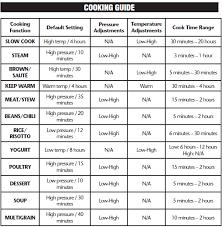 Crock Pot Time Chart Crock Pot Express Crock Multi Cooker Faqs