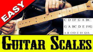 Guitar Scales Guitar Scales Chart Basic Guitar Scale Superepicawesome