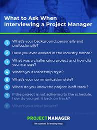 Interview Questions For Account Managers The 23 Best Project Manager Interview Questions Projectmanager Com