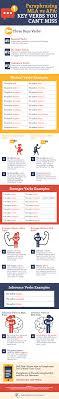 Paraphrasing Mla Vs Apa Infographics Paraphrasing Tool