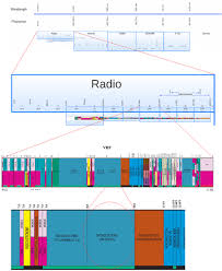 fm full form fm broadcasting wikipedia