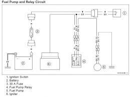 kawasaki mule wiring diagram kawasaki free wiring diagrams 1988 Js550 Starter Relay Wiring Diagram 1988 Js550 Starter Relay Wiring Diagram #32 Chrysler Starter Relay Wiring Diagram