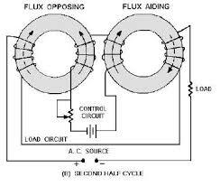 mr lester j hendershot s magnetic generator archive energetic mr lester j hendershot s magnetic generator archive energetic forum