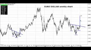 Euro To Dollar 2013 Chart Euro Dollar Weekly Chart 13 Jan 2013
