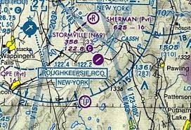Abandoned Little Known Airfields Southeastern New York State