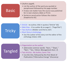 How To Cite A Book With Multiple Authors Using Mla Style