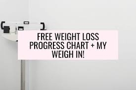 Weight Loss Progress Chart My Weigh In Ironwild Fitness