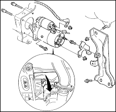wiring diagram of 2003 ford escape thermostat replacement, wire Ford Escape Starter Diagram 2003 ford escape thermostat replacement, 1998 nissan sentra starter location 1, 2003 ford escape ford escape starter location