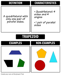 Frayer Model Map Intro To Geometry Trapezoid Frayer Model Storyboard