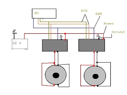 wire two amps together 2 car audio efcaviation subs wiring diagram amplifier wiring diagram wire two amps together 2 car audio efcaviation subs wiring diagram elegant depict