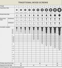 78 Meticulous Bspp Chart