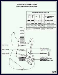 wiring diagram fender stratocaster wirdig fender 1960 s stratocaster tone volume switch diagram