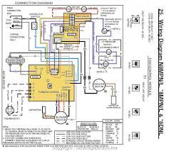 newest comfortmaker furnace wiring diagram gas furnace wiring wiring diagram for goodman gas furnace newest comfortmaker furnace wiring diagram gas furnace wiring diagram wont stay have reset comfortmaker with
