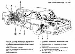 wiring diagram for car engine wiring image wiring mercedes car engine diagram mercedes auto wiring diagram schematic on wiring diagram for car engine