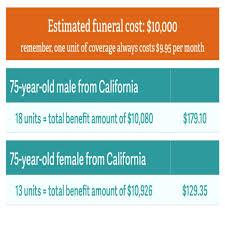 life insurance quotes for elderly colonial penn life insurance rates per unit 44billionlater