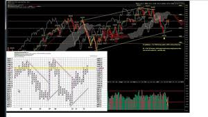 point and figure chart thinkorswim point and figure charts