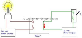 relays lexis of relay relay on