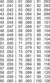 Mikuni Pilot Jet Drill Size Chart Dewalt Drill Just Stopped Working Error Carb Jet Drill Size