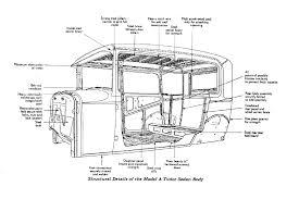 ford model a body dimensions motor hem model a cutaway