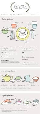 Table Setting In French From Tea Party Invitations To Table Decorations Great Tips