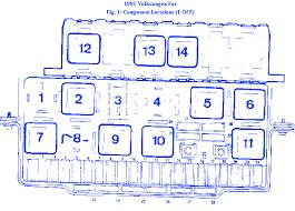 100 ideas 2014 jetta wiring diagram on elizabethrudolph us 2001 Vw Jetta Fuse Box 2001 vw jetta fuse box diagramjettafree download printable 2001 vw jetta fuse box