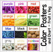 Rainbow Fruits And Vegetables Chart Color Posters In Two Sizes And Chart