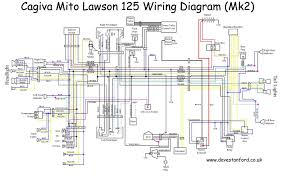 rs 125 wiring diagram electrical website tearing vvolf me ia rs 125 cdi wiring diagrams schematics brilliant diagram