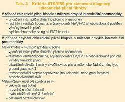 Idiopatická Plicní Fibróza Kryptogenní Fibrotuzující Alveolitida