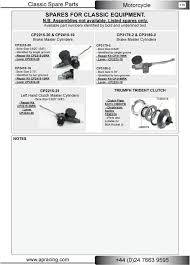 Clutch Master Cylinder Bore Size Chart
