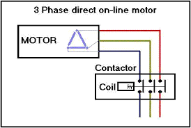 contactors and control circuits 3 phase direct online motors