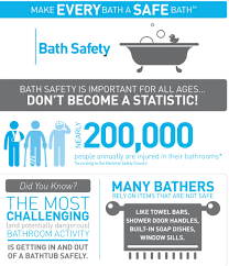 bathroom safety for seniors. Every Year Thousands Of Seniors Are Injured By A Slip And Fall Inside There Bathroom, In Fact According To The National Institute On Aging (NIA) More Than Bathroom Safety For