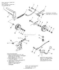 kubota b series wiring diagram kubota discover your wiring allis chalmers pto shaft diagram
