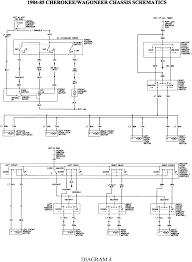 1989 jeep cherokee trailer wiring diagram wiring diagram and hernes jeep trailer wiring diagram nilza