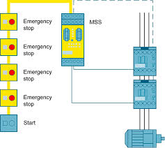 applications safety integrated siemens E Stop Wiring Diagram E Stop Wiring Diagram #39 3 phase e stop wiring diagram