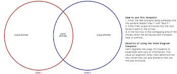 what else    election product linksonline venn diagram maker