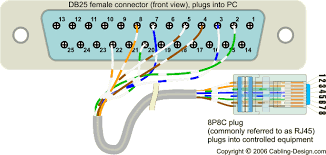 eia tia 561pin layout serial interface via 8 pin rs232 to rj45 cable at Rs232 To Rj45 Wiring Diagram
