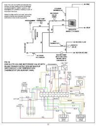 stunning rheem thermostat wiring diagram pictures images for Swamp Cooler Thermostat Wiring stunning rheem thermostat wiring diagram pictures images for dial thermostat swamp cooler wiring diagram