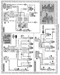 citroen c2 fuse box removal citroen wiring diagrams